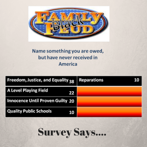 Survey Says....
